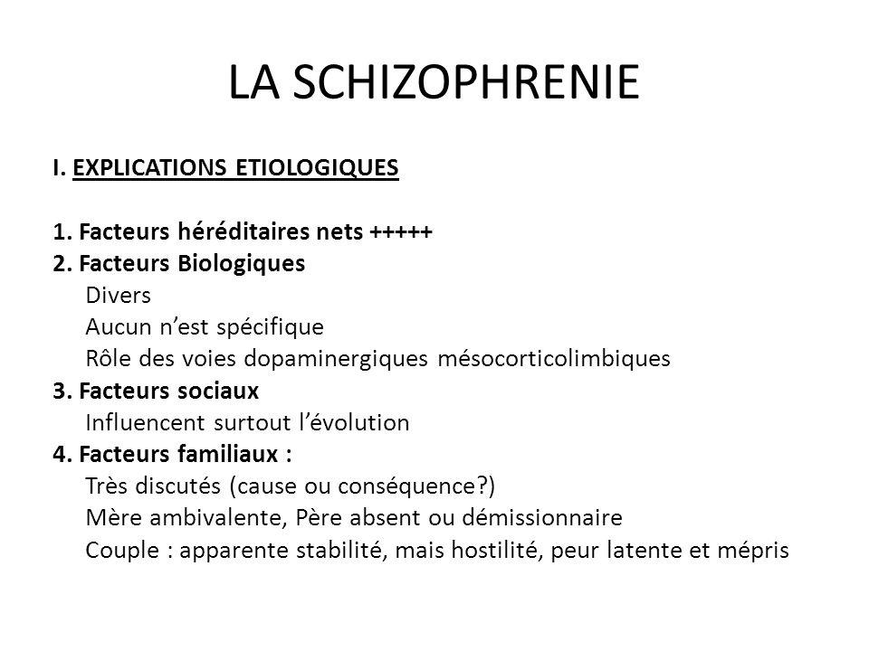 LA SCHIZOPHRENIE I. EXPLICATIONS ETIOLOGIQUES 1. Facteurs héréditaires nets +++++ 2. Facteurs Biologiques Divers Aucun nest spécifique Rôle des voies