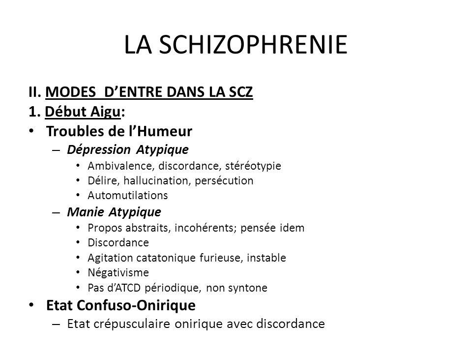 LA SCHIZOPHRENIE II. MODES DENTRE DANS LA SCZ 1. Début Aigu: Troubles de lHumeur – Dépression Atypique Ambivalence, discordance, stéréotypie Délire, h
