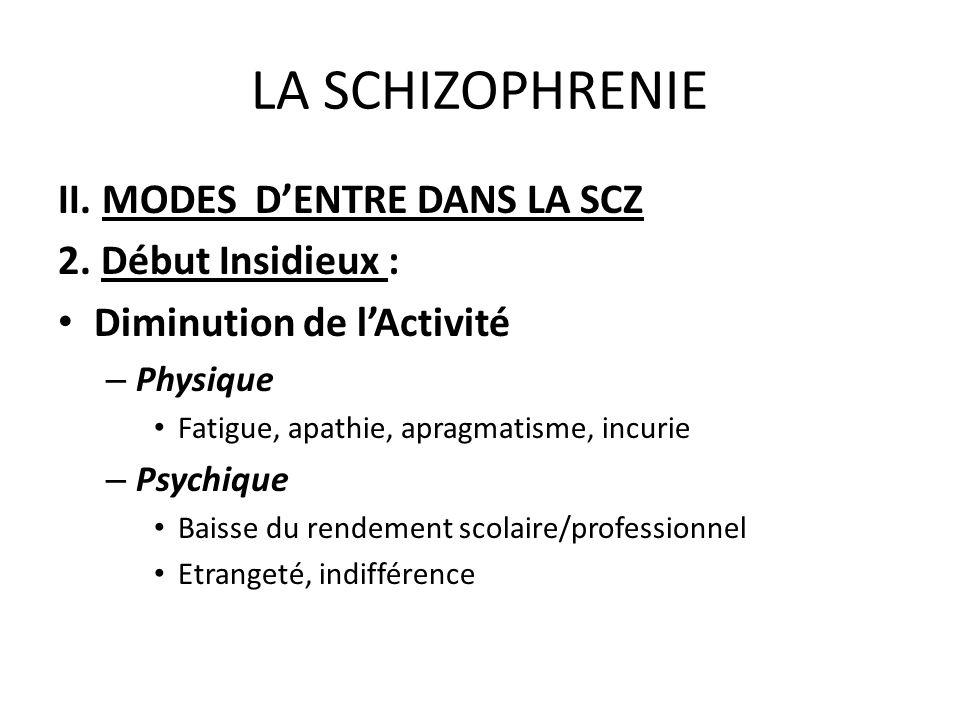 LA SCHIZOPHRENIE II. MODES DENTRE DANS LA SCZ 2. Début Insidieux : Diminution de lActivité – Physique Fatigue, apathie, apragmatisme, incurie – Psychi
