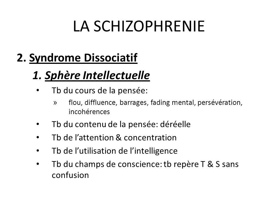 LA SCHIZOPHRENIE 2. Syndrome Dissociatif 1. Sphère Intellectuelle Tb du cours de la pensée: » flou, diffluence, barrages, fading mental, persévération
