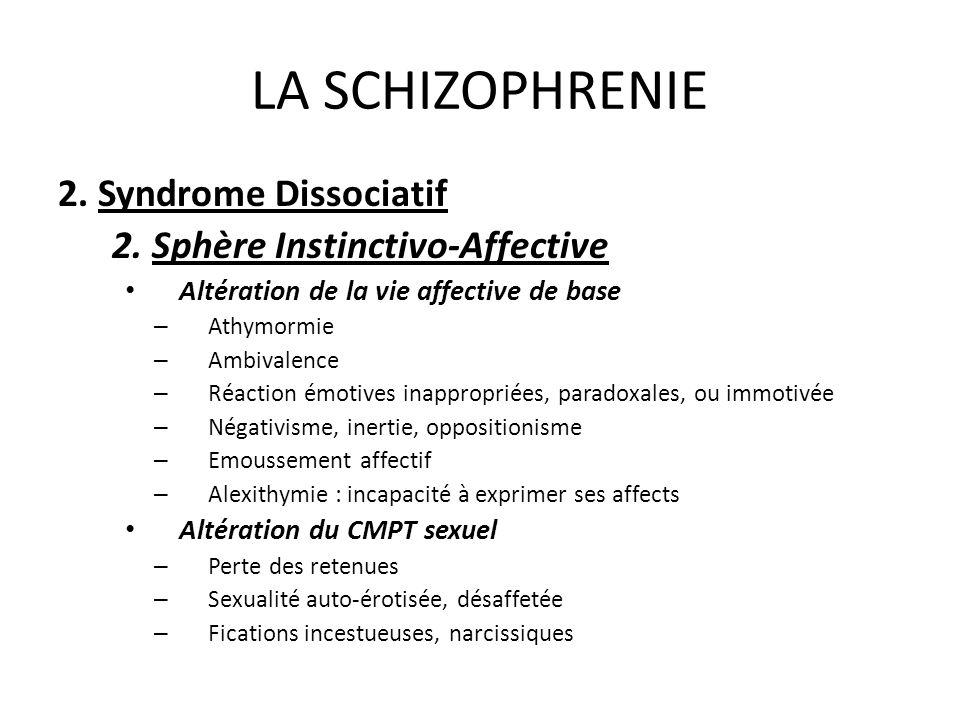 LA SCHIZOPHRENIE 2. Syndrome Dissociatif 2. Sphère Instinctivo-Affective Altération de la vie affective de base – Athymormie – Ambivalence – Réaction