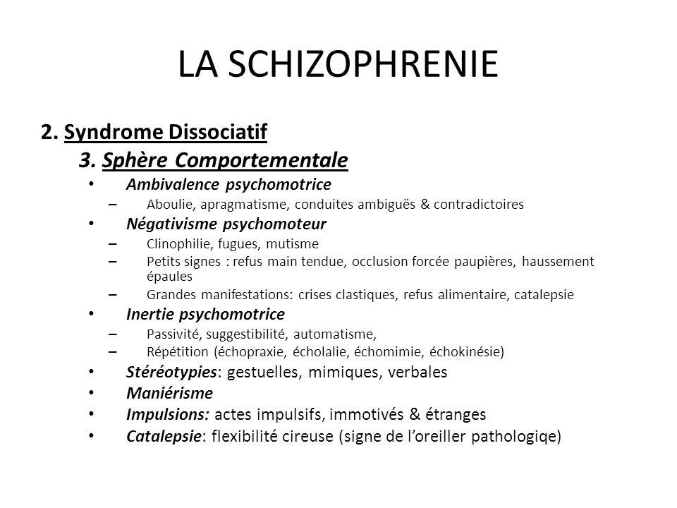 LA SCHIZOPHRENIE 2. Syndrome Dissociatif 3. Sphère Comportementale Ambivalence psychomotrice – Aboulie, apragmatisme, conduites ambiguës & contradicto