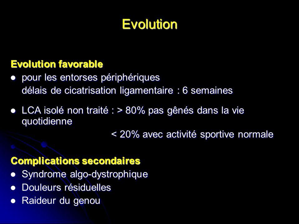Evolution Evolution favorable pour les entorses périphériques pour les entorses périphériques délais de cicatrisation ligamentaire : 6 semaines LCA is