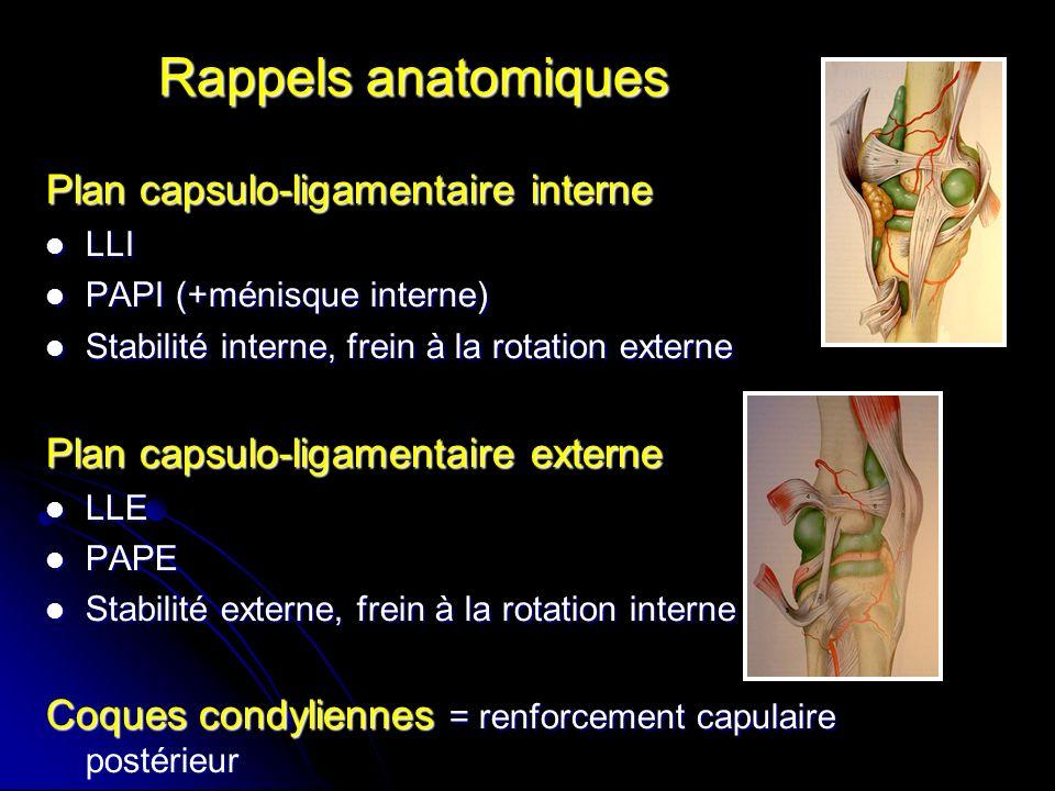 Indications thérapeutiques Entorse grave du LLE Lésion du LCA : < 40 ans, sportif haut niveau asymptomatique, motivé par la chirurgie Entorses graves avec lésions périphériques étendues (triades, pentades) : avec laxité persistante et instabilité à la marche Traitement chirurgical Entorse du LLI – Entorse bénigne : attelle amovible 3 semaines – Entorse grave : attelle amovible 6 semaines Traitement orthopédique Lésion du LCA : > 40 ans, sportif occasionnel asymptomatique, non motivé par la chirurgie Lésion isolée du LCP Traitement fonctionnel