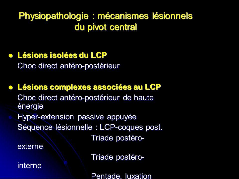 Physiopathologie : mécanismes lésionnels du pivot central Lésions isolées du LCP Lésions isolées du LCP Choc direct antéro-postérieur Lésions complexe