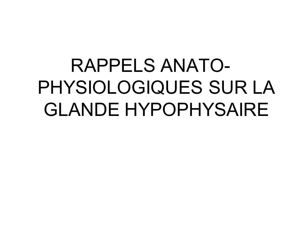 RAPPELS ANATO- PHYSIOLOGIQUES SUR LA GLANDE HYPOPHYSAIRE