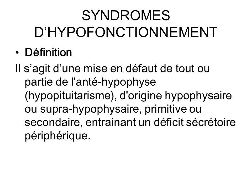 SYNDROMES DHYPOFONCTIONNEMENT Définition Il sagit dune mise en défaut de tout ou partie de l'anté-hypophyse (hypopituitarisme), d'origine hypophysaire