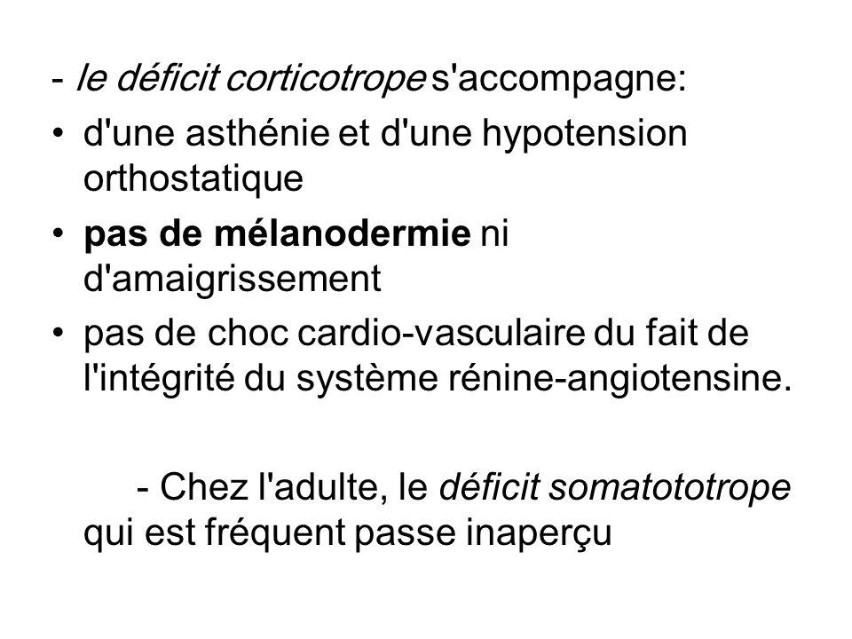 - le déficit corticotrope s'accompagne: d'une asthénie et d'une hypotension orthostatique pas de mélanodermie ni d'amaigrissement pas de choc cardio-v