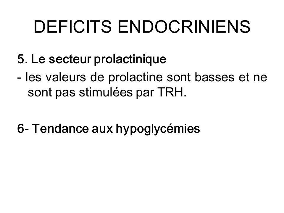 DEFICITS ENDOCRINIENS 5. Le secteur prolactinique - les valeurs de prolactine sont basses et ne sont pas stimulées par TRH. 6- Tendance aux hypoglycém