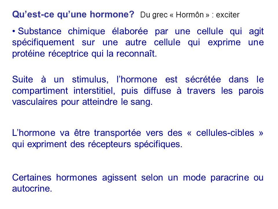 Quest-ce quune hormone? Du grec « Hormôn » : exciter Substance chimique élaborée par une cellule qui agit spécifiquement sur une autre cellule qui exp