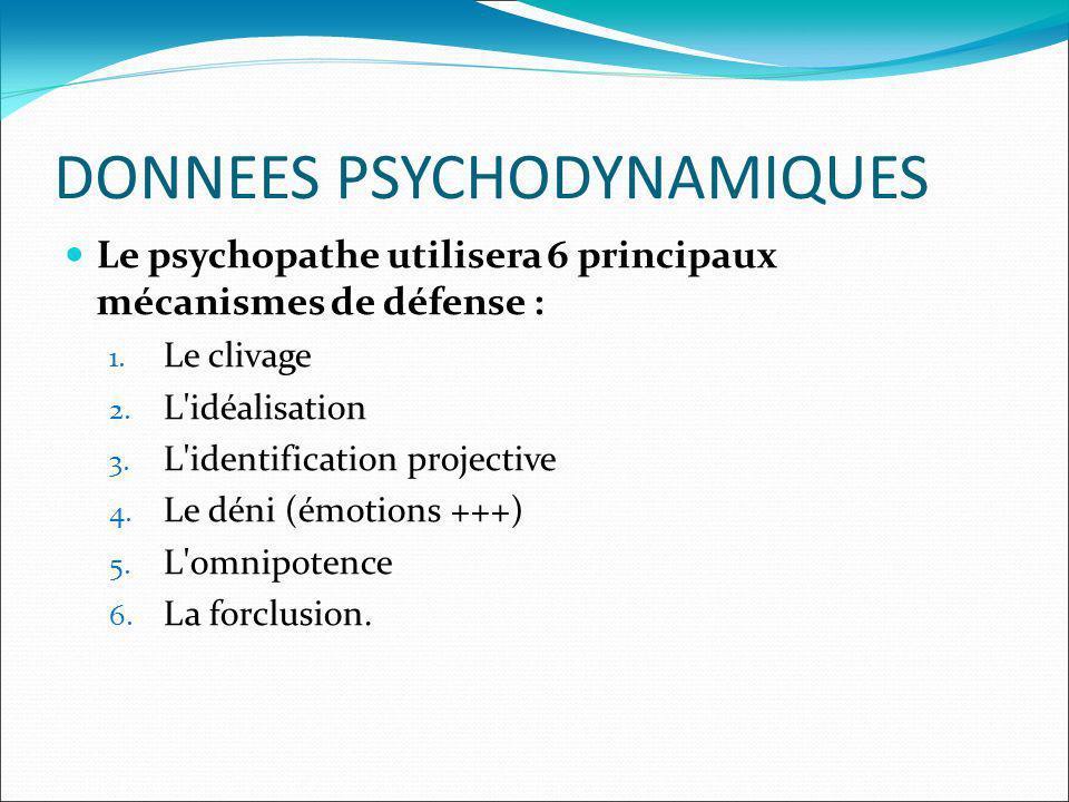 DONNEES PSYCHODYNAMIQUES Le psychopathe utilisera 6 principaux mécanismes de défense : 1. Le clivage 2. L'idéalisation 3. L'identification projective