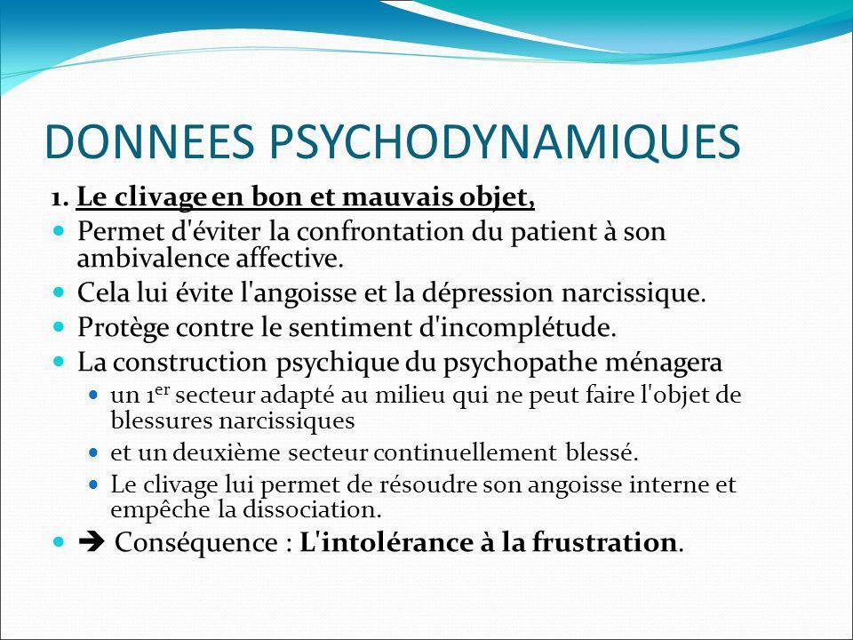 DONNEES PSYCHODYNAMIQUES 1. Le clivage en bon et mauvais objet, Permet d'éviter la confrontation du patient à son ambivalence affective. Cela lui évit