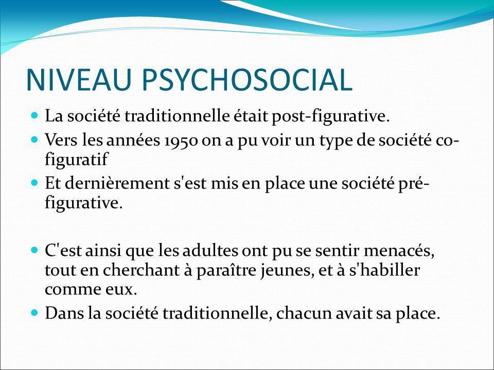 NIVEAU PSYCHOSOCIAL La société traditionnelle était post-figurative. Vers les années 1950 on a pu voir un type de société co- figuratif Et dernièremen