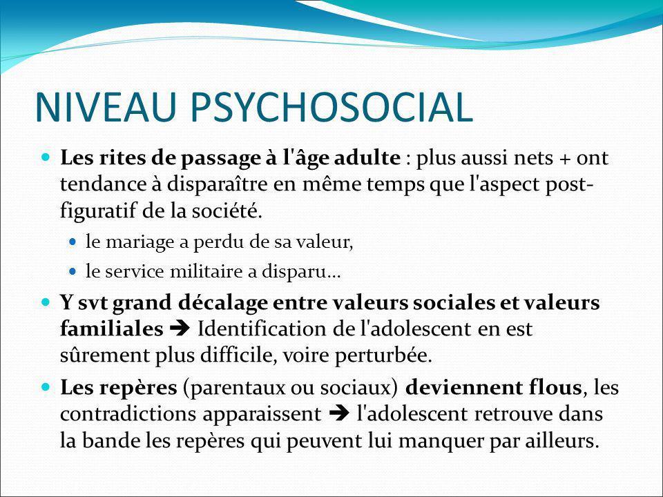 NIVEAU PSYCHOSOCIAL Les rites de passage à l'âge adulte : plus aussi nets + ont tendance à disparaître en même temps que l'aspect post- figuratif de l