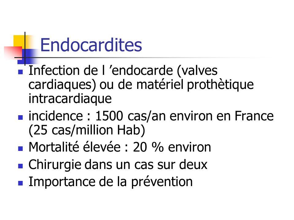 Endocardites Infection de l endocarde (valves cardiaques) ou de matériel prothètique intracardiaque incidence : 1500 cas/an environ en France (25 cas/