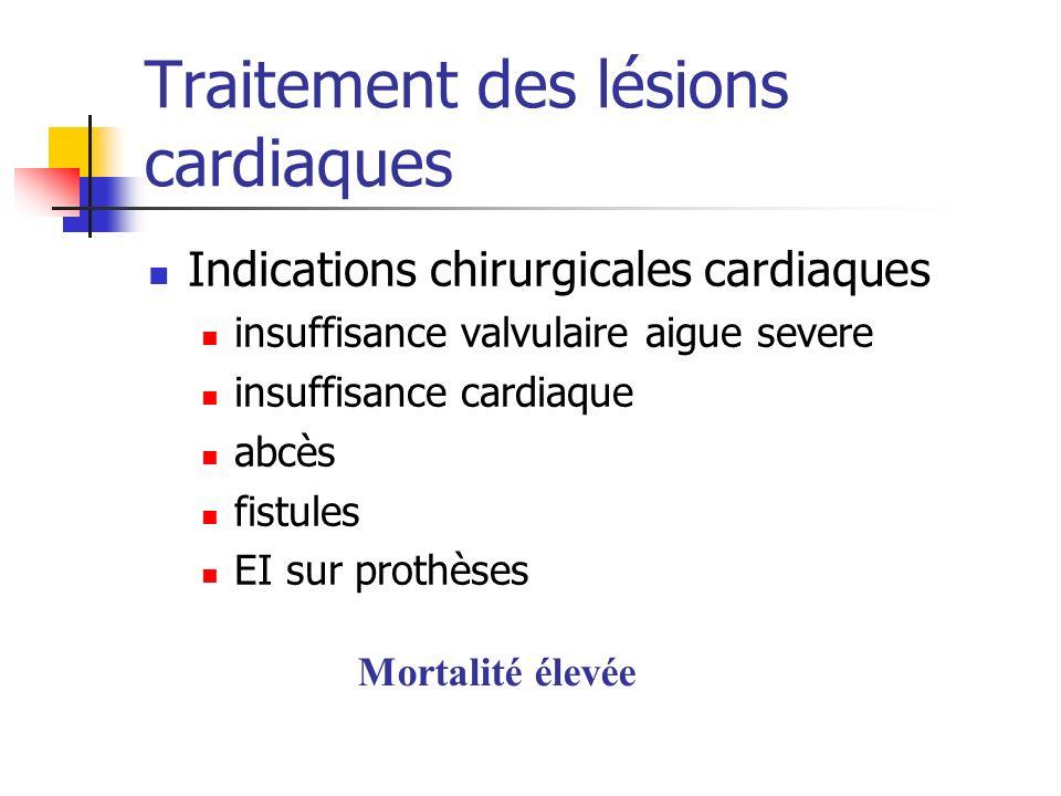 Traitement des lésions cardiaques Indications chirurgicales cardiaques insuffisance valvulaire aigue severe insuffisance cardiaque abcès fistules EI s