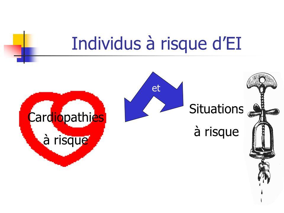Situations à risque Individus à risque dEI et Cardiopathies à risque