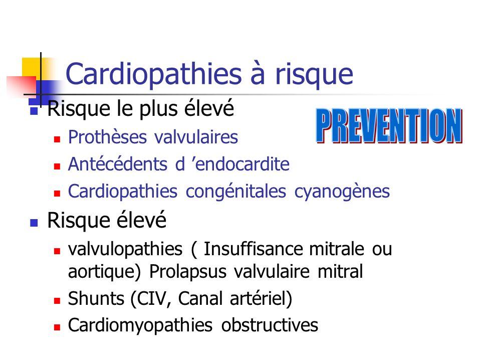 Cardiopathies à risque Risque le plus élevé Prothèses valvulaires Antécédents d endocardite Cardiopathies congénitales cyanogènes Risque élevé valvulo