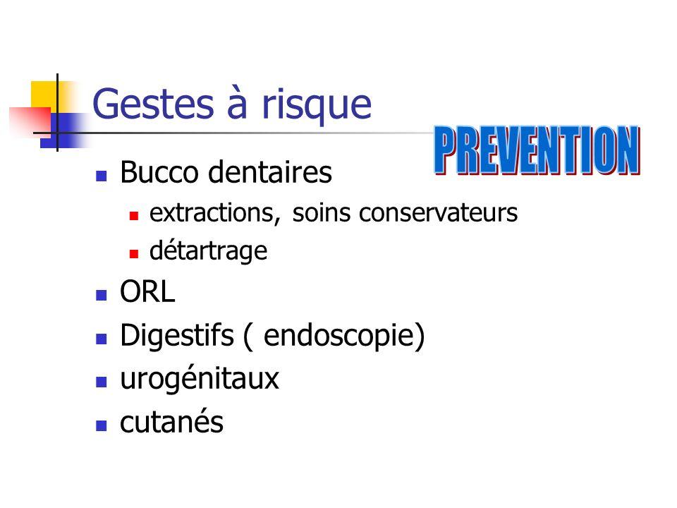 Gestes à risque Bucco dentaires extractions, soins conservateurs détartrage ORL Digestifs ( endoscopie) urogénitaux cutanés