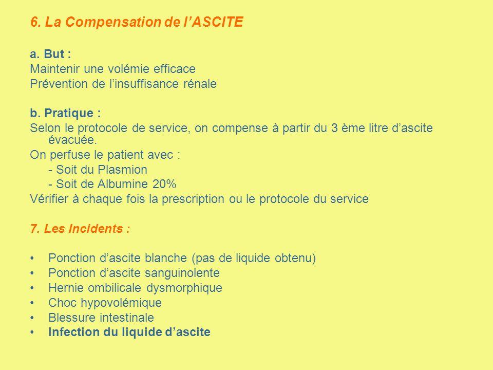 6. La Compensation de lASCITE a. But : Maintenir une volémie efficace Prévention de linsuffisance rénale b. Pratique : Selon le protocole de service,