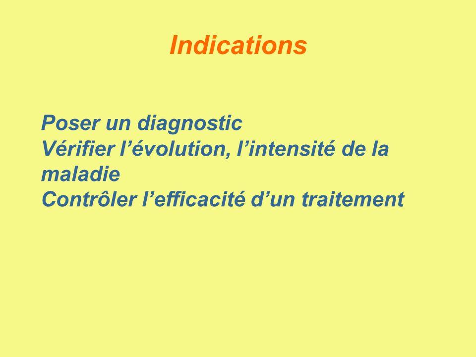 Indications Poser un diagnostic Vérifier lévolution, lintensité de la maladie Contrôler lefficacité dun traitement