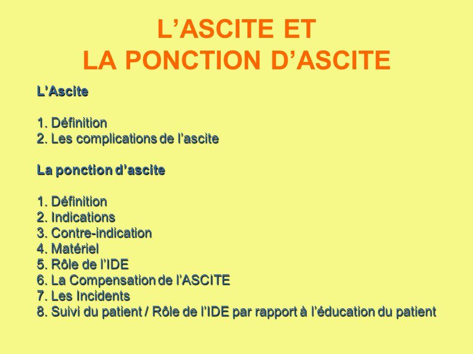 LASCITE ET LA PONCTION DASCITE LAscite 1. Définition 1. Définition 2. Les complications de lascite 2. Les complications de lascite La ponction dascite