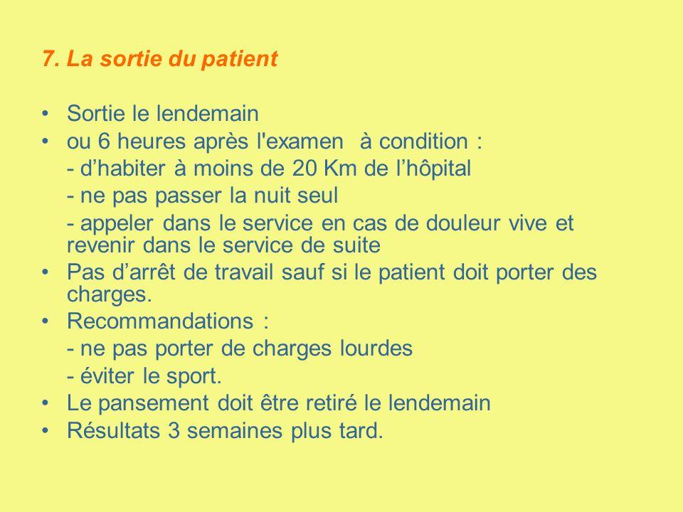 7. La sortie du patient Sortie le lendemain ou 6 heures après l'examen à condition : - dhabiter à moins de 20 Km de lhôpital - ne pas passer la nuit s