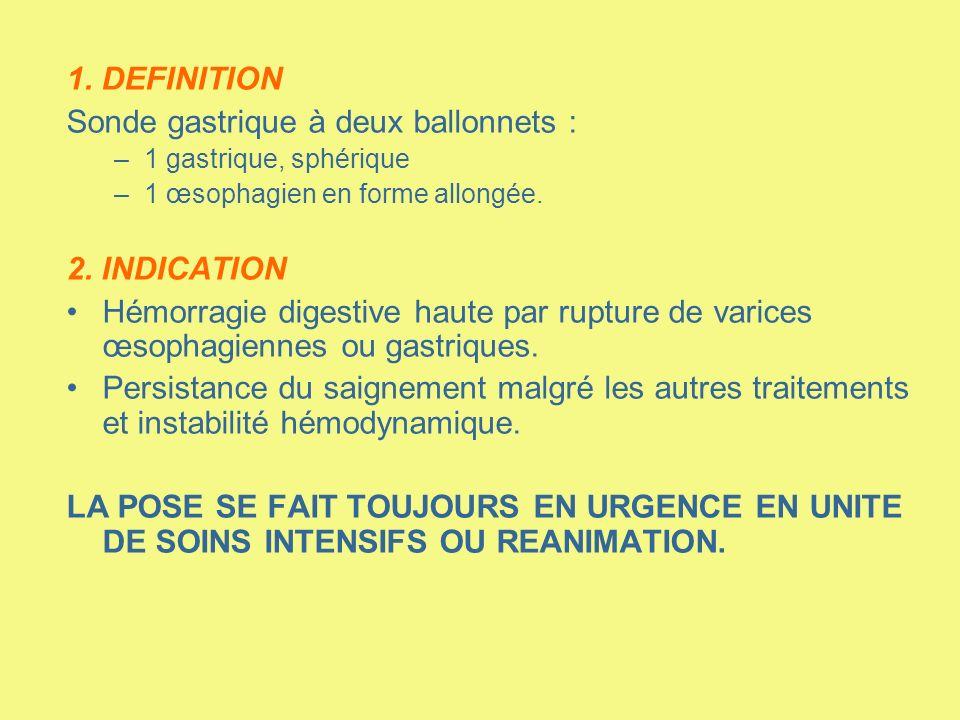 1. DEFINITION Sonde gastrique à deux ballonnets : –1 gastrique, sphérique –1 œsophagien en forme allongée. 2. INDICATION Hémorragie digestive haute pa