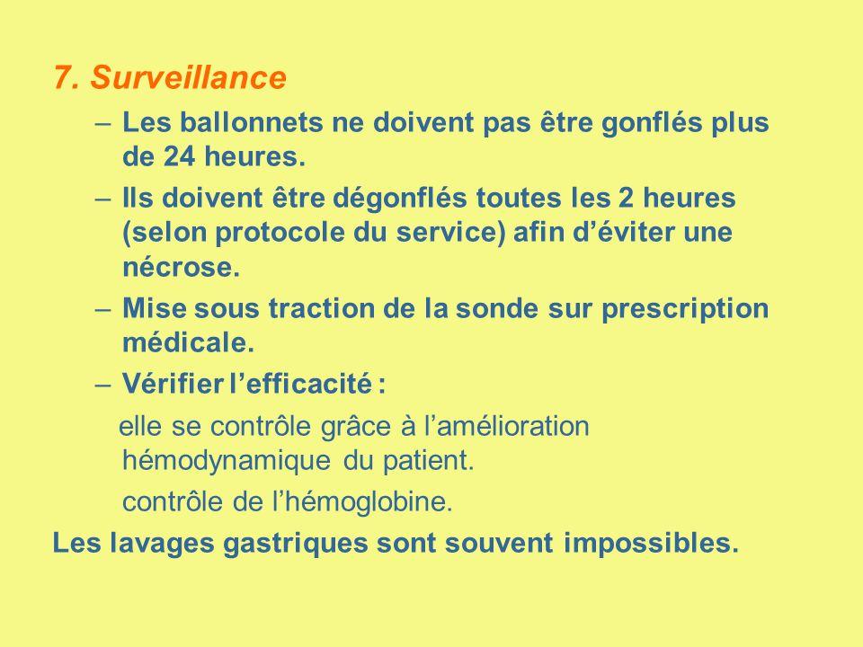 7. Surveillance –Les ballonnets ne doivent pas être gonflés plus de 24 heures. –Ils doivent être dégonflés toutes les 2 heures (selon protocole du ser