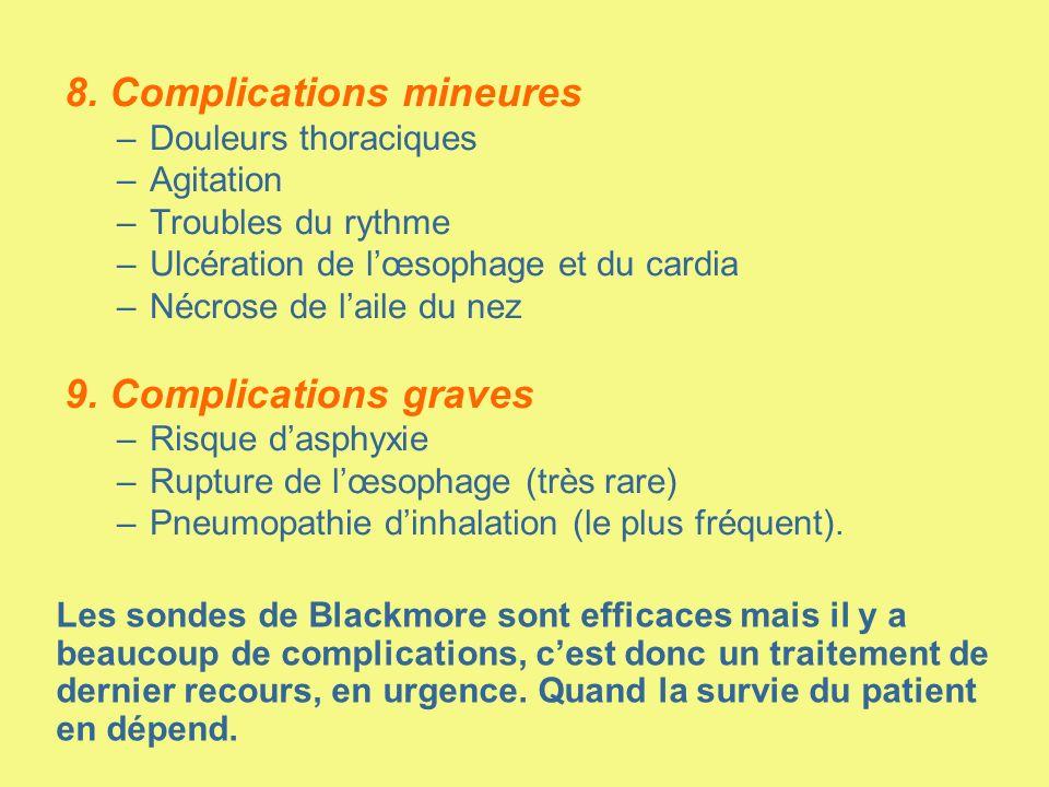 8. Complications mineures –Douleurs thoraciques –Agitation –Troubles du rythme –Ulcération de lœsophage et du cardia –Nécrose de laile du nez 9. Compl