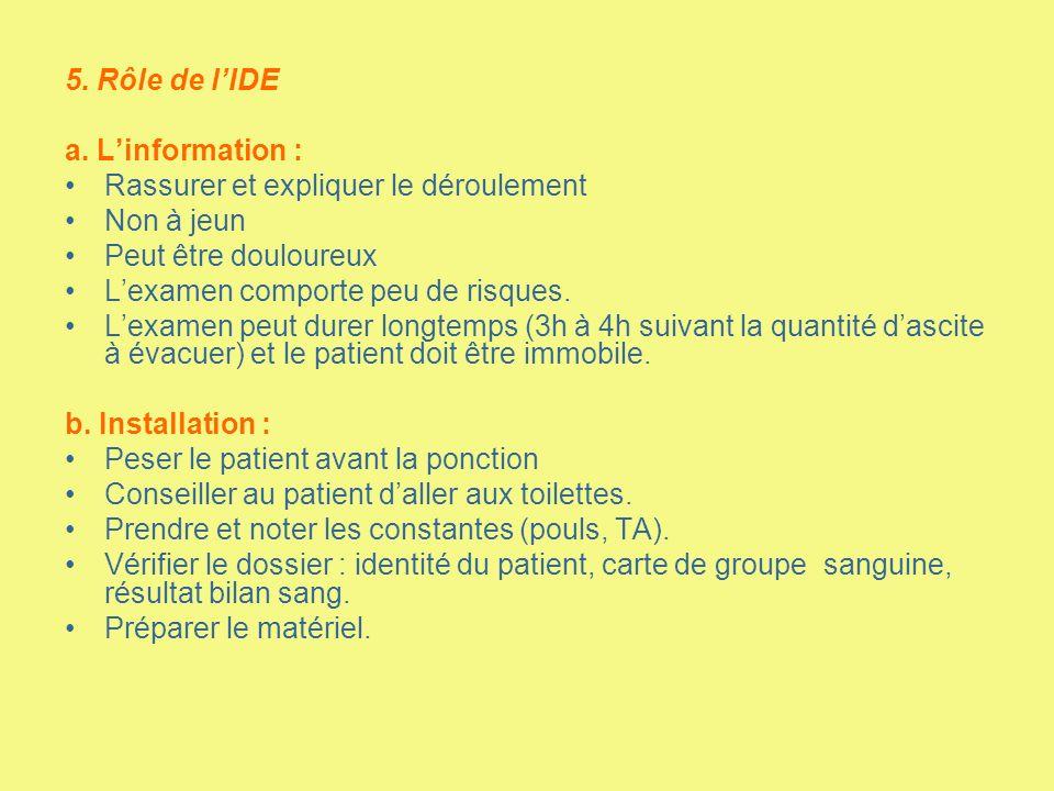 c.Technique : - Vérifier lidentité du patient. - Informer le patient.