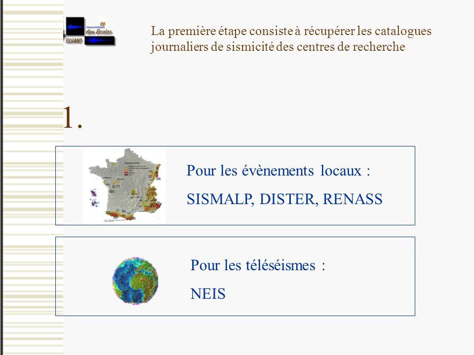 La première étape consiste à récupérer les catalogues journaliers de sismicité des centres de recherche 1. Pour les évènements locaux : SISMALP, DISTE