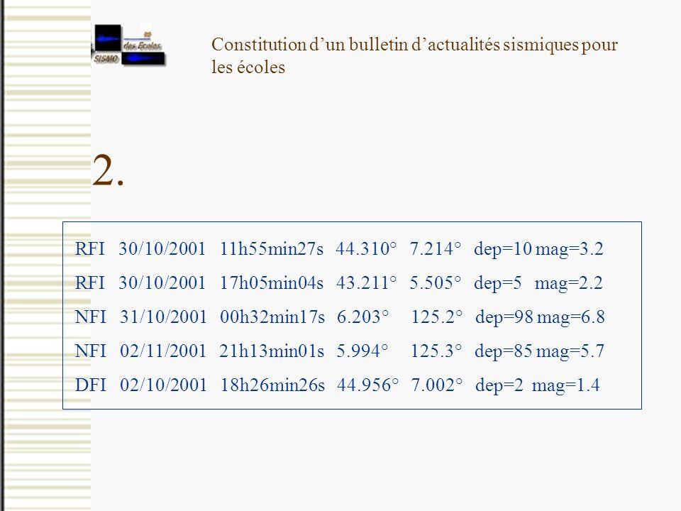 Constitution dun bulletin dactualités sismiques pour les écoles RFI 30/10/2001 11h55min27s 44.310° 7.214° dep=10 mag=3.2 RFI 30/10/2001 17h05min04s 43