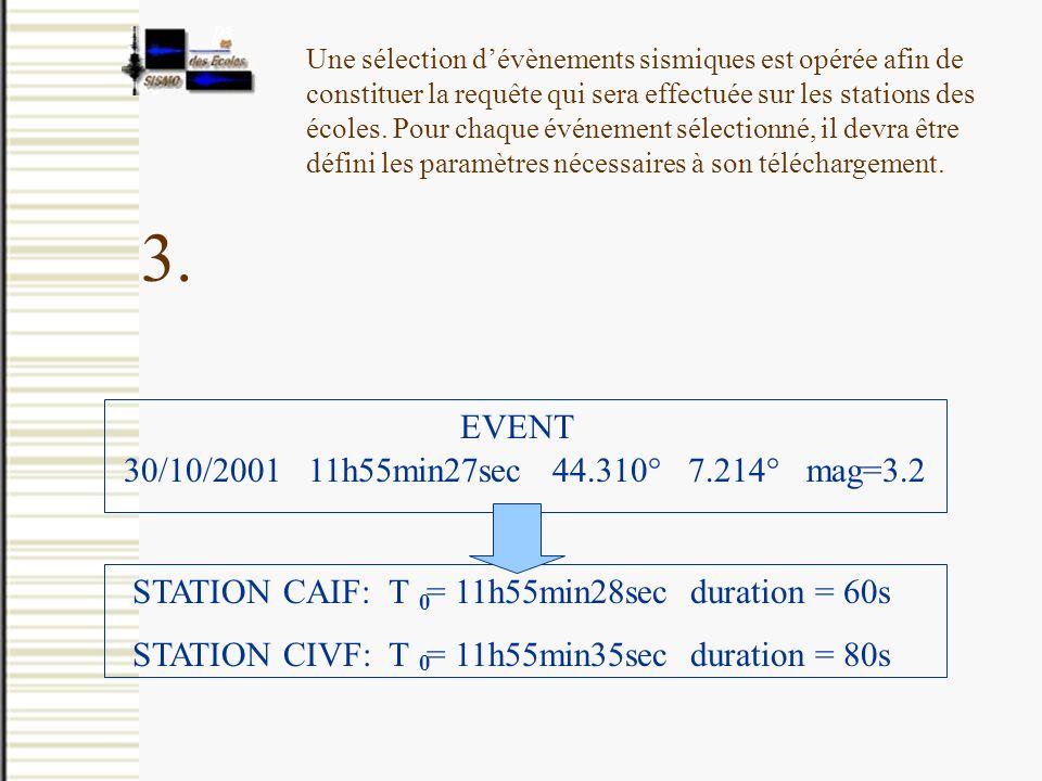 Une sélection dévènements sismiques est opérée afin de constituer la requête qui sera effectuée sur les stations des écoles. Pour chaque événement sél