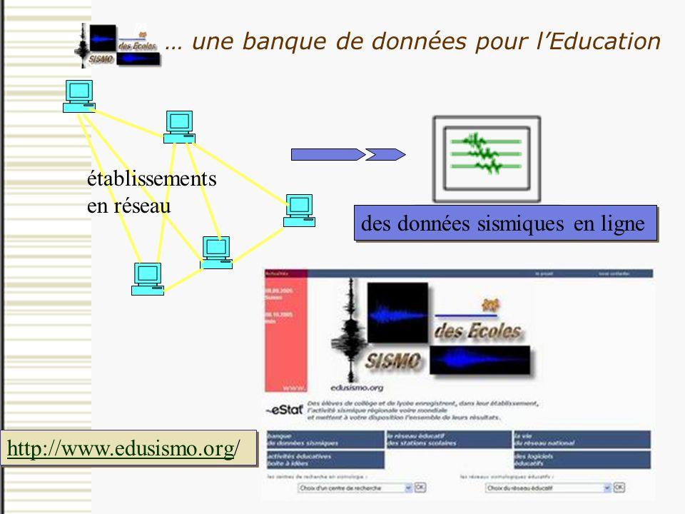 … une banque de données pour lEducation des données sismiques en ligne établissements en réseau http://www.edusismo.orghttp://www.edusismo.org/ http:/