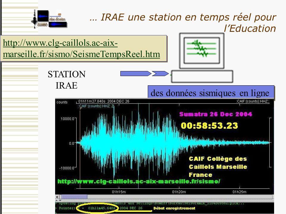 … IRAE une station en temps réel pour lEducation des données sismiques en ligne STATION IRAE http://www.clg-caillols.ac-aix- marseille.fr/sismo/Seisme
