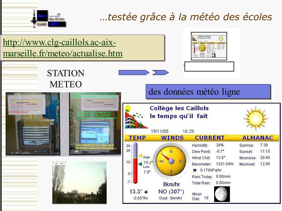 …testée grâce à la météo des écoles des données météo ligne STATION METEO http://www.clg-caillols.ac-aix- marseille.fr/meteo/actualise.htm http://www.