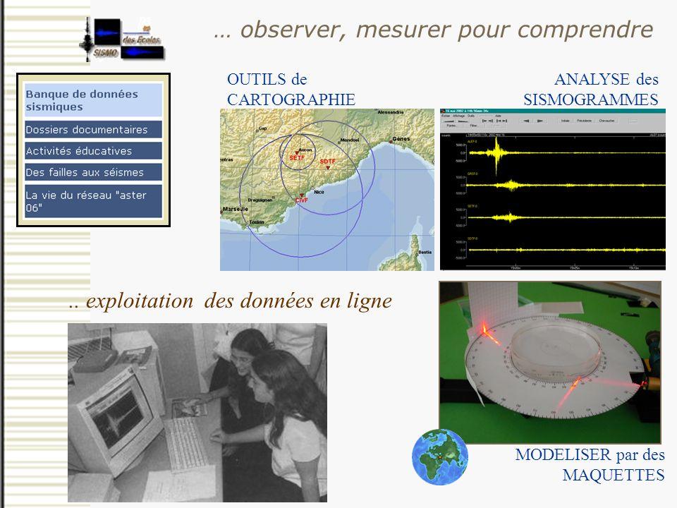 ANALYSE des SISMOGRAMMES MODELISER par des MAQUETTES OUTILS de CARTOGRAPHIE … observer, mesurer pour comprendre.. exploitation des données en ligne