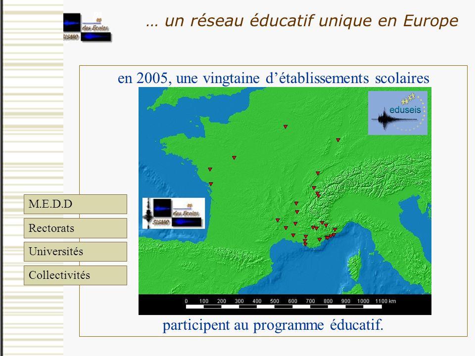 … un réseau éducatif unique en Europe en 2005, une vingtaine détablissements scolaires participent au programme éducatif. M.E.D.D Rectorats Université