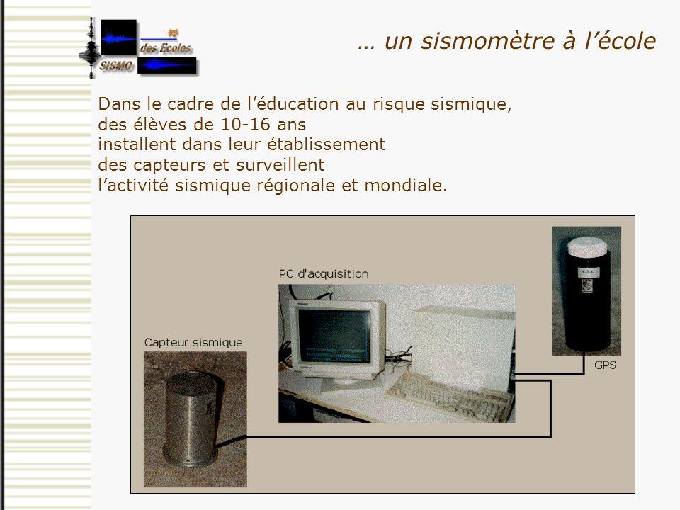 …testée grâce à la météo des écoles des données météo ligne STATION METEO http://www.clg-caillols.ac-aix- marseille.fr/meteo/actualise.htm http://www.clg-caillols.ac-aix- marseille.fr/meteo/actualise.htm