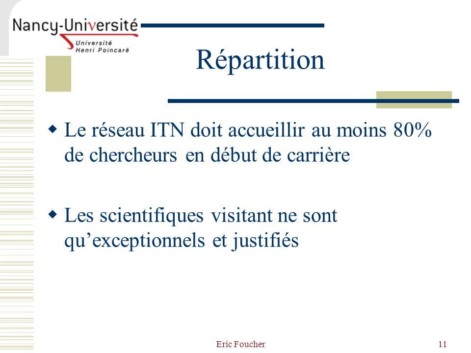 Eric Foucher11 Répartition Le réseau ITN doit accueillir au moins 80% de chercheurs en début de carrière Les scientifiques visitant ne sont quexceptio