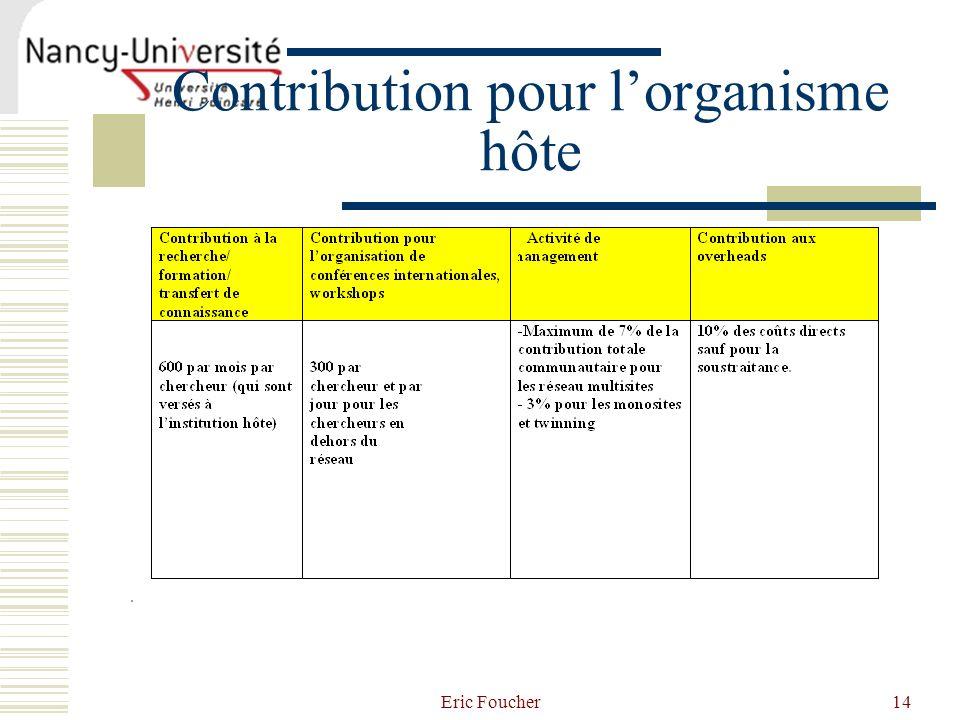 Eric Foucher14 Contribution pour lorganisme hôte