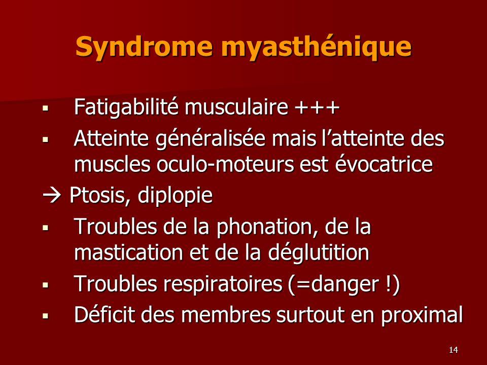 14 Syndrome myasthénique Fatigabilité musculaire +++ Fatigabilité musculaire +++ Atteinte généralisée mais latteinte des muscles oculo-moteurs est évo