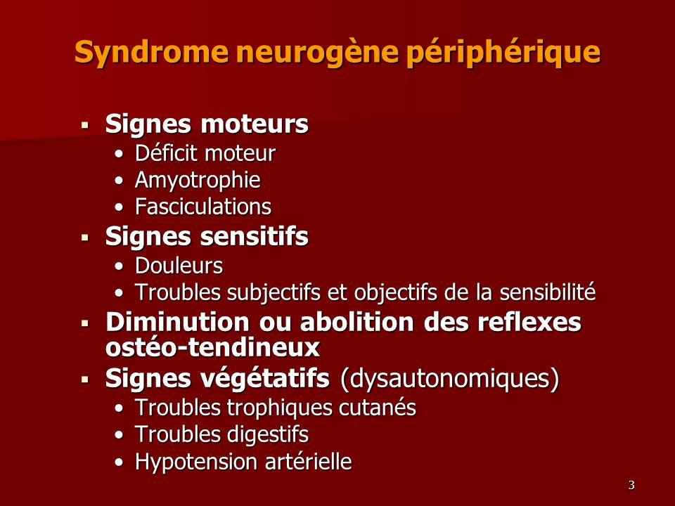 3 Syndrome neurogène périphérique Signes moteurs Signes moteurs Déficit moteurDéficit moteur AmyotrophieAmyotrophie FasciculationsFasciculations Signe