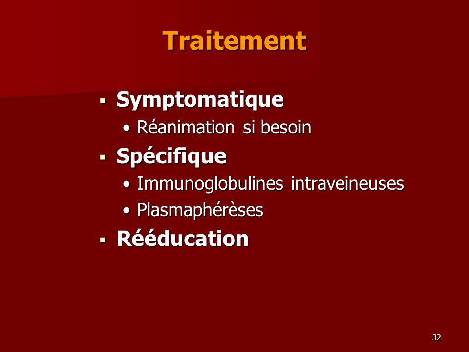 32 Traitement Symptomatique Symptomatique Réanimation si besoinRéanimation si besoin Spécifique Spécifique Immunoglobulines intraveineusesImmunoglobul