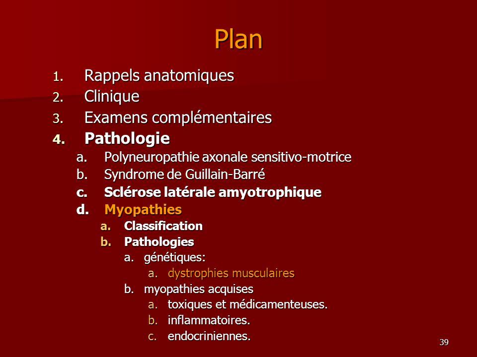 39 Plan 1. Rappels anatomiques 2. Clinique 3. Examens complémentaires 4. Pathologie a.Polyneuropathie axonale sensitivo-motrice b.Syndrome de Guillain