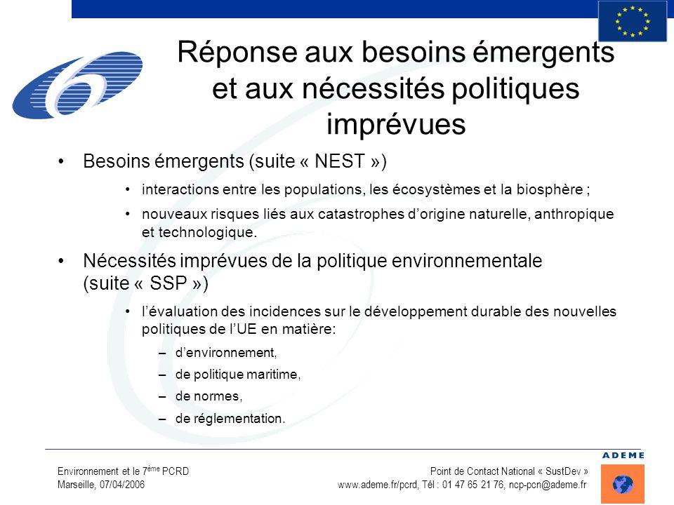 Environnement et le 7 ème PCRD Point de Contact National « SustDev » Marseille, 07/04/2006 www.ademe.fr/pcrd, Tél : 01 47 65 21 76, ncp-pcn@ademe.fr R
