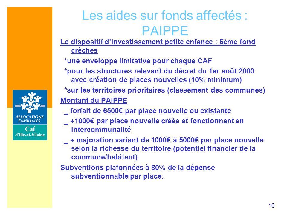 10 Les aides sur fonds affectés : PAIPPE Le dispositif dinvestissement petite enfance : 5ème fond crèches *une enveloppe limitative pour chaque CAF *p