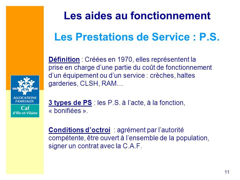 11 Les aides au fonctionnement Les Prestations de Service : P.S. Définition : Créées en 1970, elles représentent la prise en charge dune partie du coû