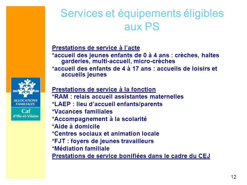12 Services et équipements éligibles aux PS Prestations de service à lacte *accueil des jeunes enfants de 0 à 4 ans : crèches, haltes garderies, multi